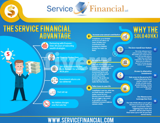 Service Financial 401(k) Providers The Service Financial Advantage